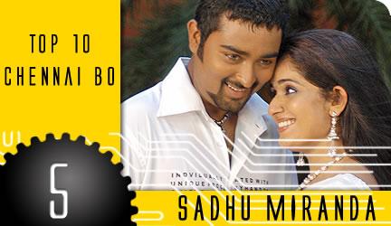 Tamil movie pidichirukku online dating