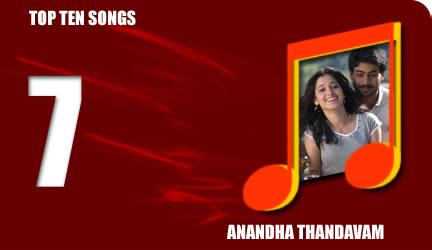 Anandha thandavam telugu movie songs free download