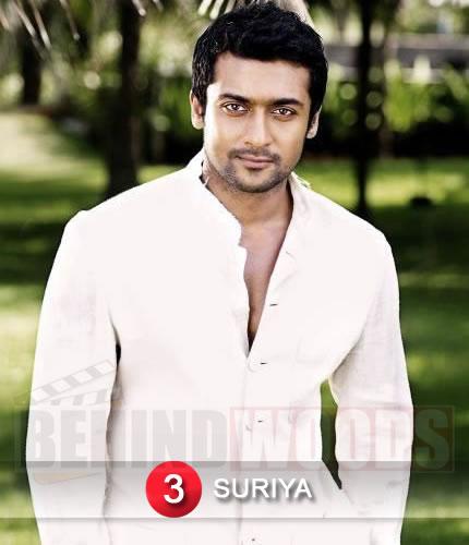 Mass hero surya fan and social club surya 3rd position current suriya thecheapjerseys Gallery