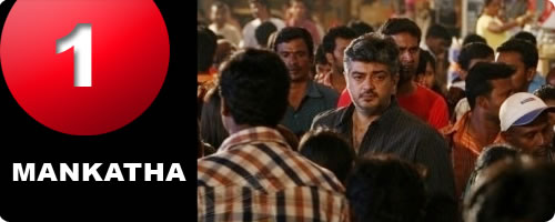 ▻ Mankatha ◅--«« This year's biggest Blockbuster   which