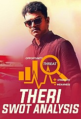 SWOT analysis of Vijay's Theri
