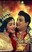 7 Interesting feats of A.C.Tirulokchandar