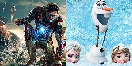 World's most successful films at the box office