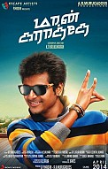 Maan Karate Music Review
