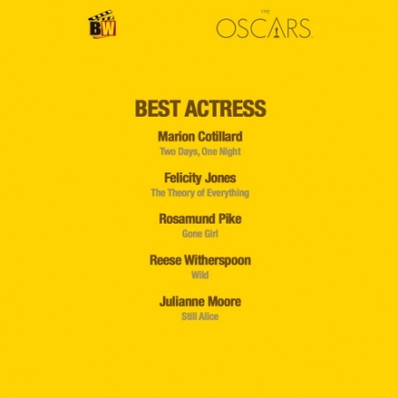 2018 Oscar Predictions Supporting Actor June Ben Mendelsohn Sterling K Brown Rise Big Debut For Willem Dafoe also Penguins Of Madagascar Actor Benedict Cumberbatch Thinks He Worked On A Disney Film 105013 besides Oscar 2018 Melhor Roteiro Original besides 8th Governors Awards Arrivals 6 additionally 2015 Oscars 79 Original Songs Eligible For 87th Academy Awards. on oscar contenders for 2018