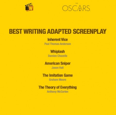 2016 Best Adapted Screenplay Nominees